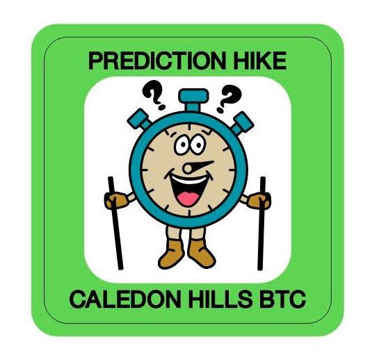 Predictive Hike Badge